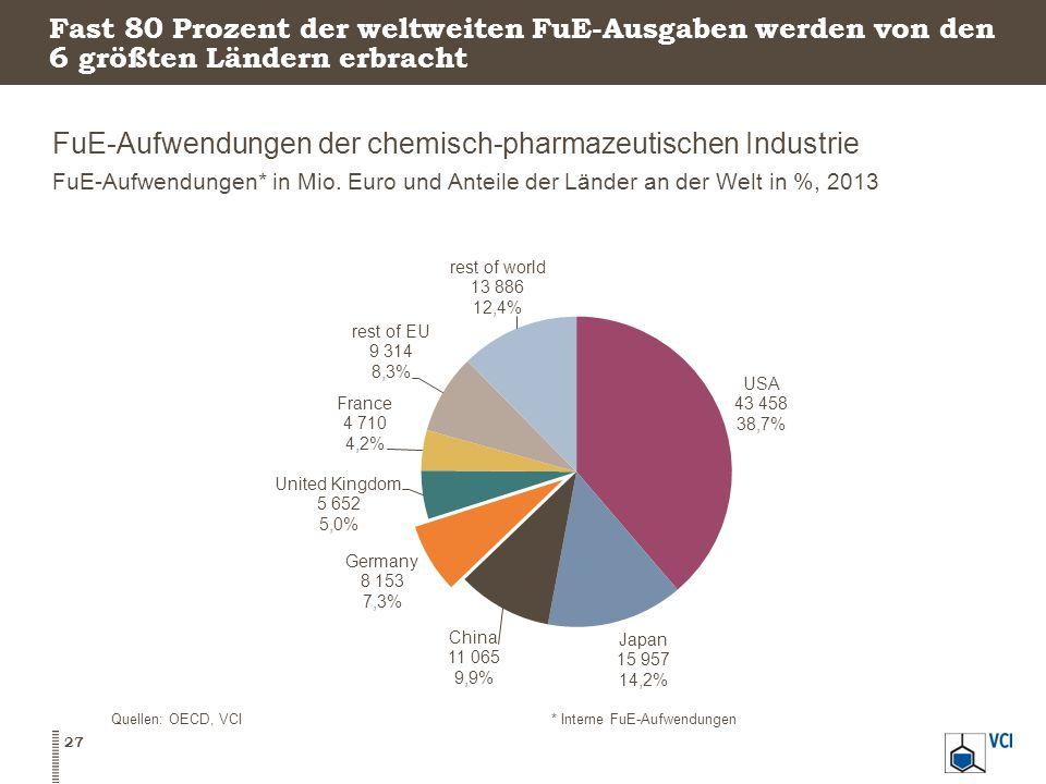 Fein Pharmazeutische Repräsentativ Zeitgenössisch - Menschliche ...