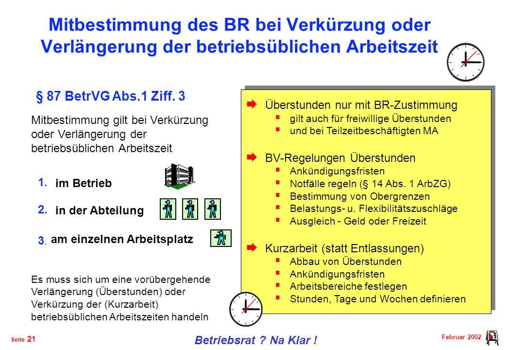 Mitbestimmung des BR bei Verkürzung oder Verlängerung der betriebsüblichen Arbeitszeit