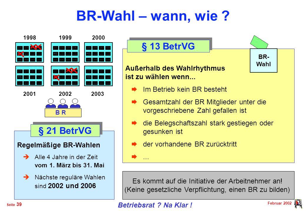 BR-Wahl – wann, wie § 13 BetrVG § 21 BetrVG