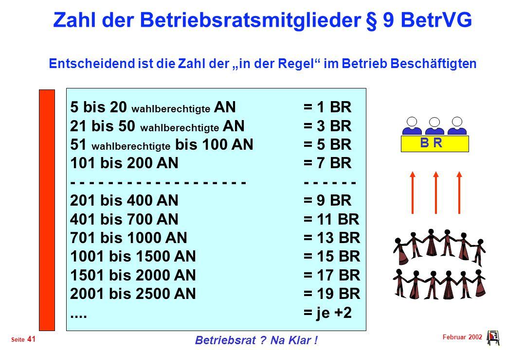 Zahl der Betriebsratsmitglieder § 9 BetrVG