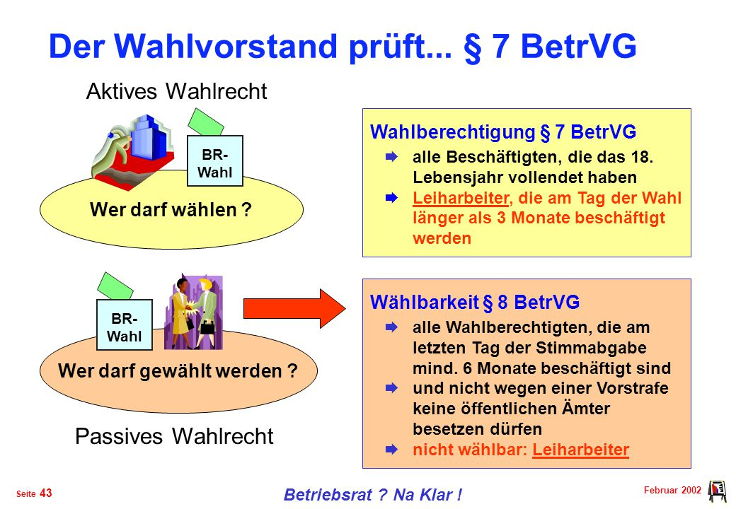 Der Wahlvorstand prüft... § 7 BetrVG