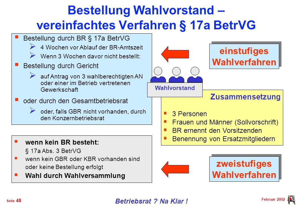 Bestellung Wahlvorstand – vereinfachtes Verfahren § 17a BetrVG