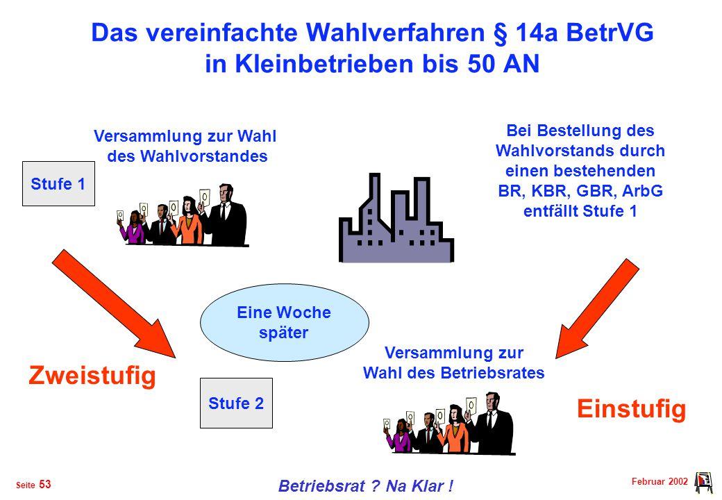 Das vereinfachte Wahlverfahren § 14a BetrVG in Kleinbetrieben bis 50 AN
