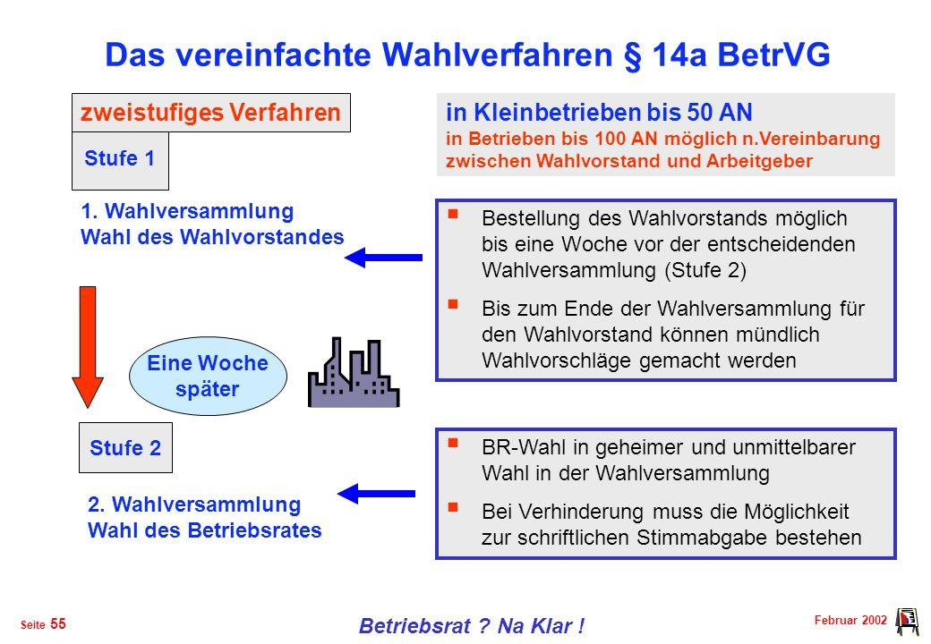 Das vereinfachte Wahlverfahren § 14a BetrVG