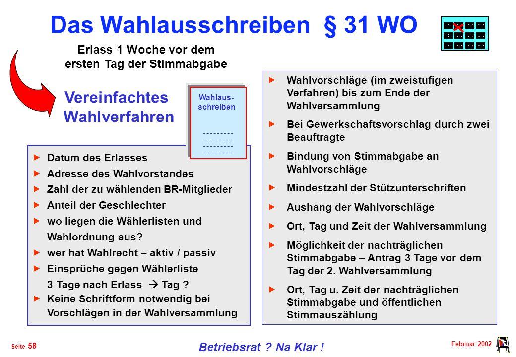 Das Wahlausschreiben § 31 WO