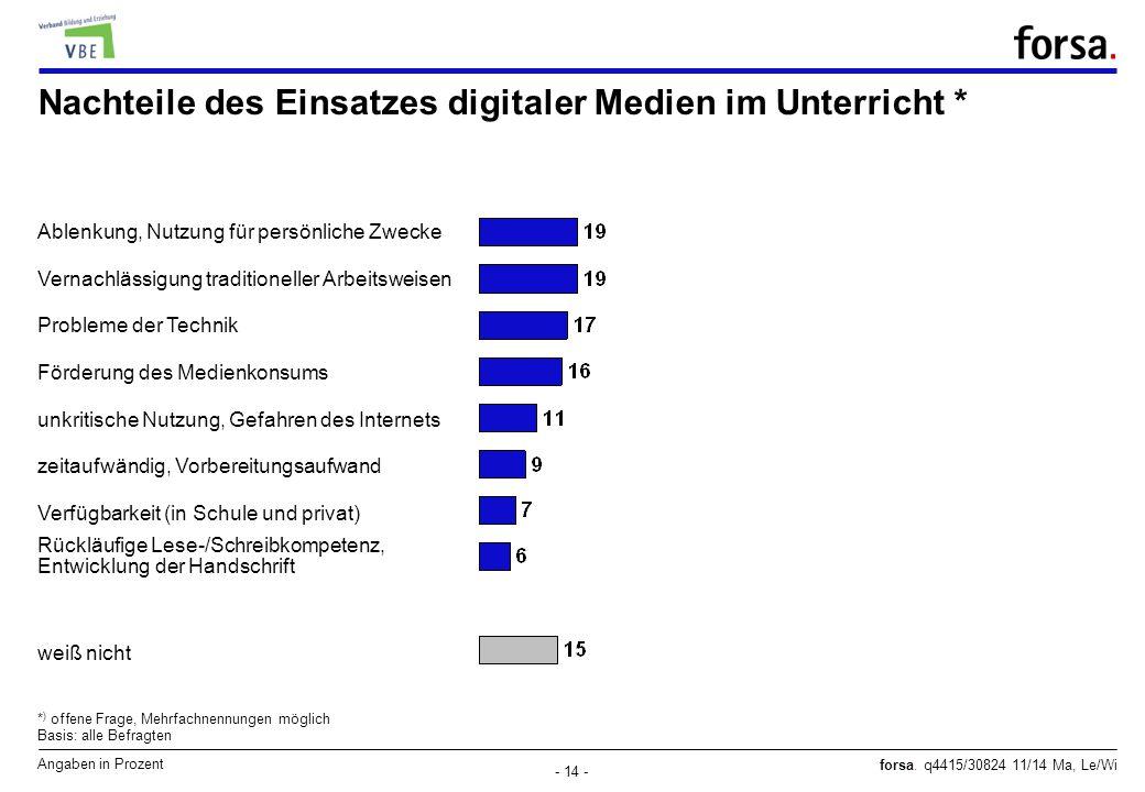 Nachteile des Einsatzes digitaler Medien im Unterricht *