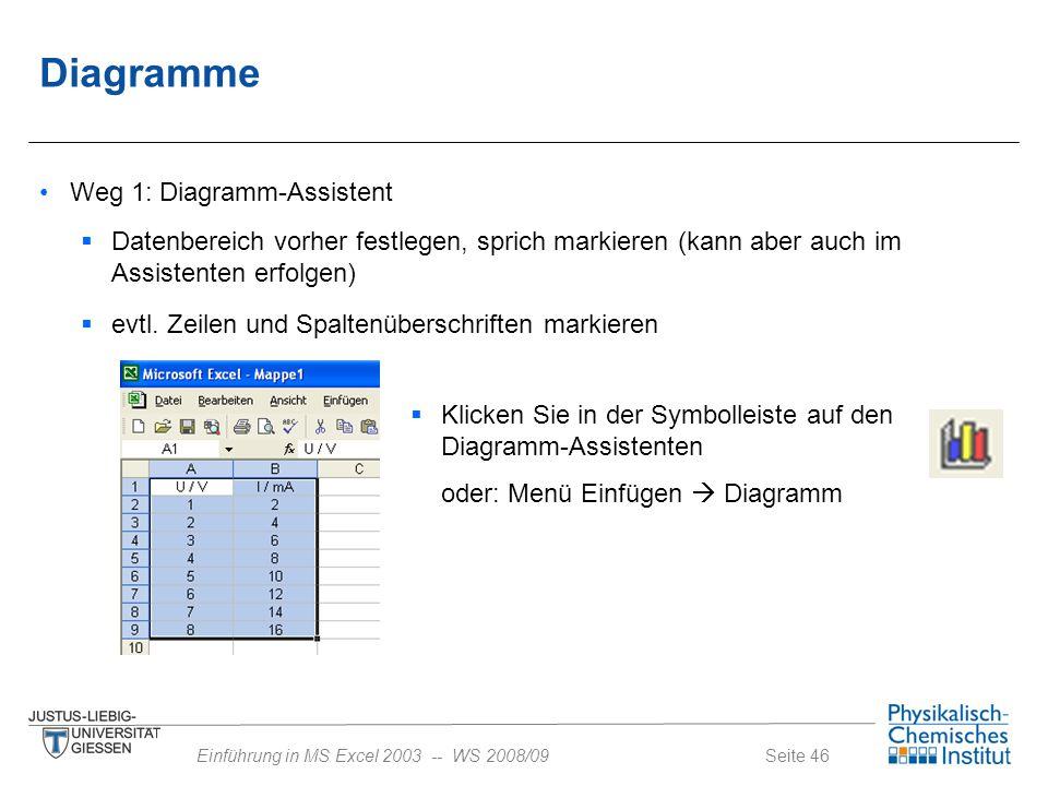Diagramme Weg 1: Diagramm-Assistent
