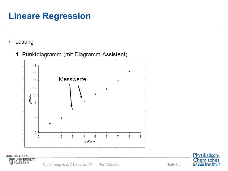 Lineare Regression Lösung 1. Punktdiagramm (mit Diagramm-Assistent)