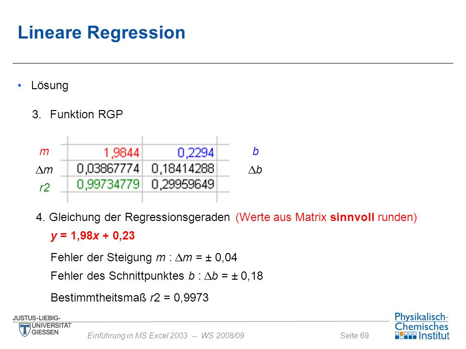 Lineare Regression Lösung 3. Funktion RGP m b Dm Db r2