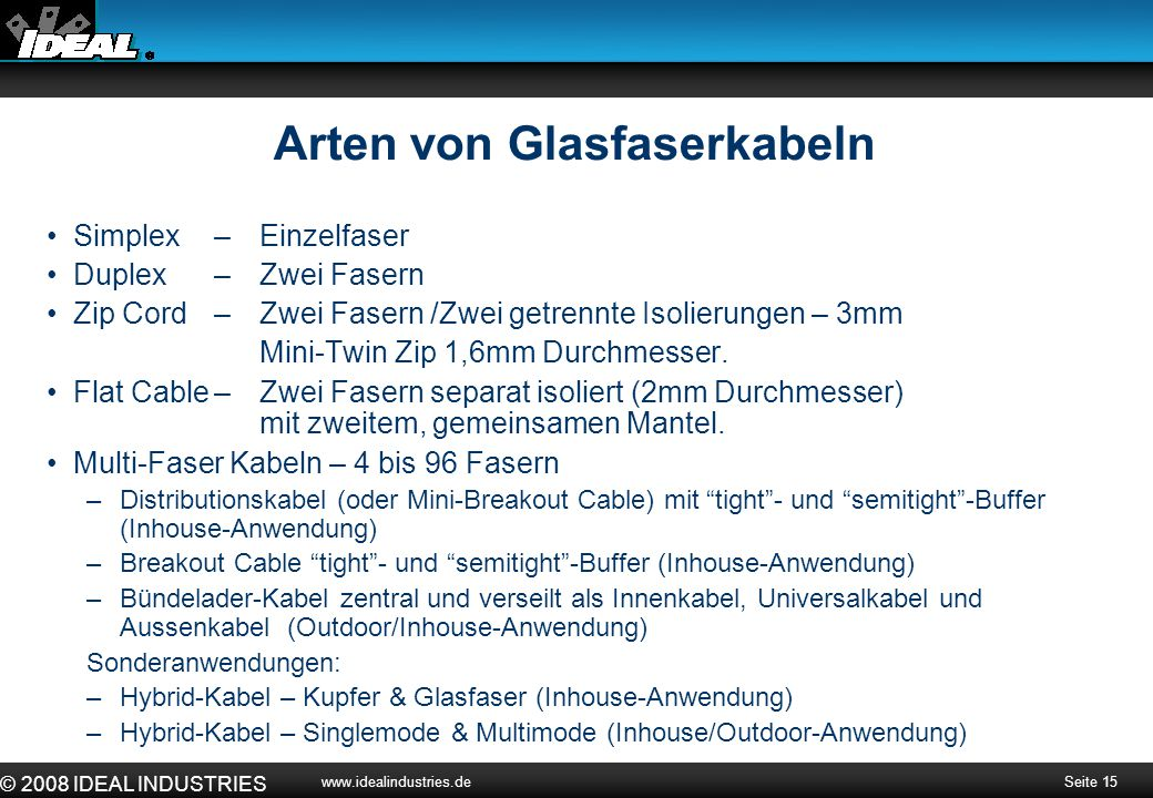 Arten von Glasfaserkabeln