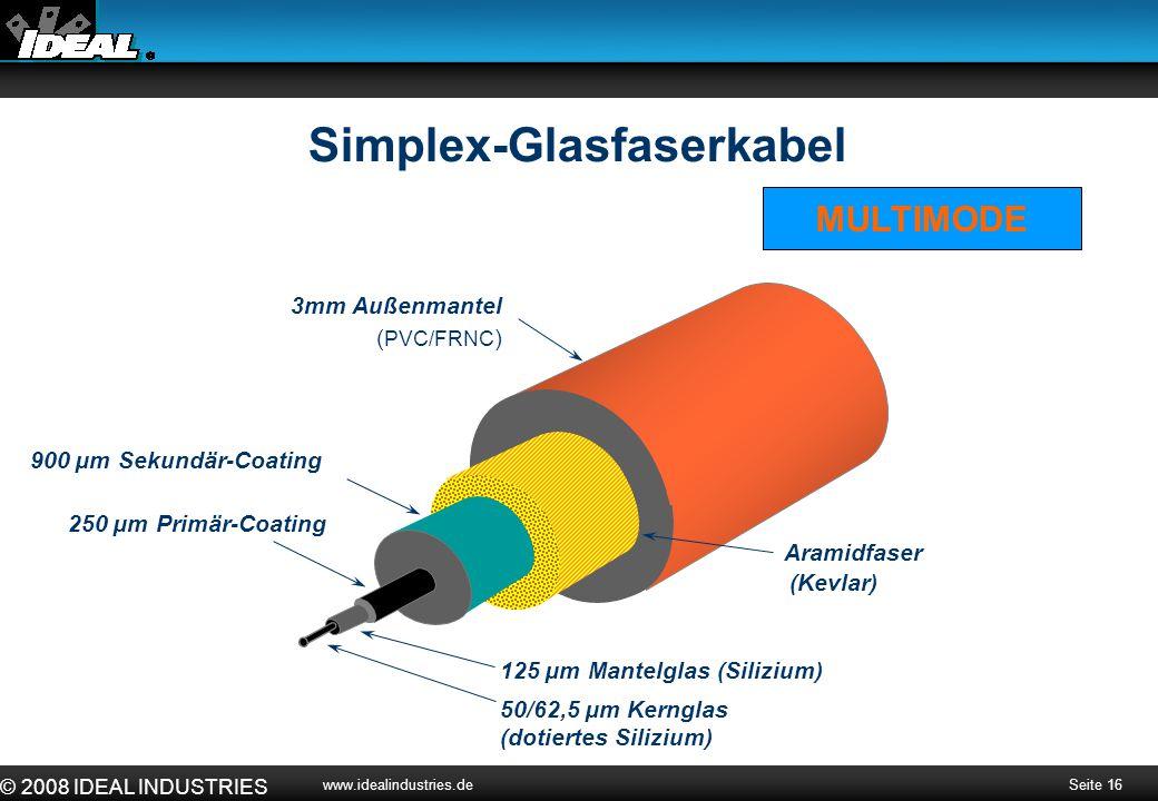 Simplex-Glasfaserkabel