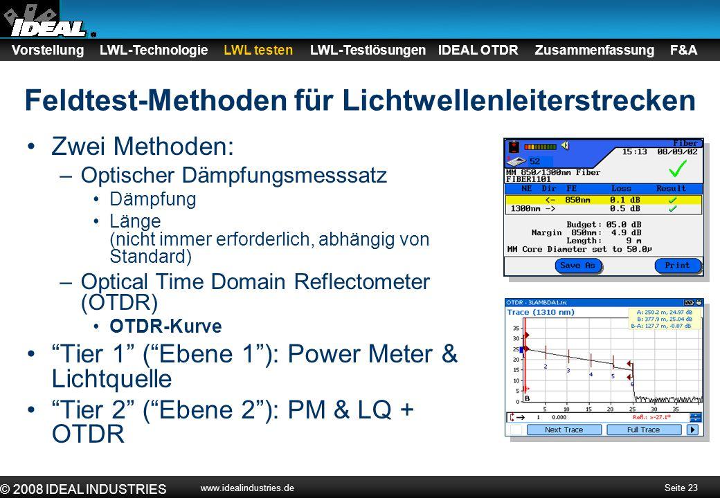 Feldtest-Methoden für Lichtwellenleiterstrecken