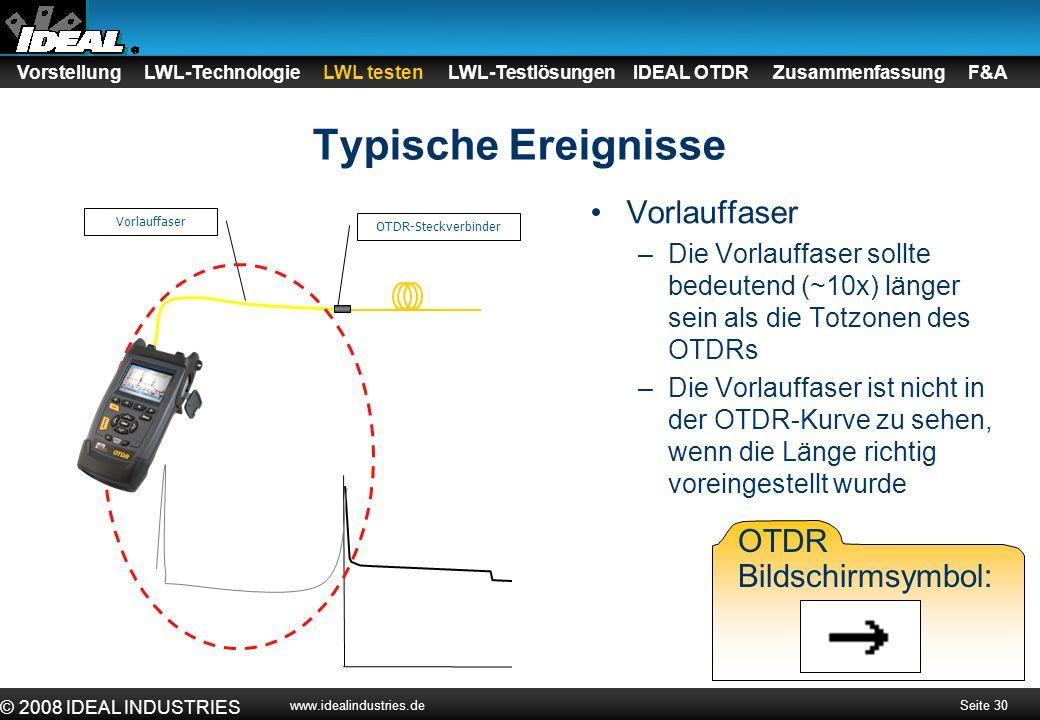 Typische Ereignisse Vorlauffaser OTDR Bildschirmsymbol: