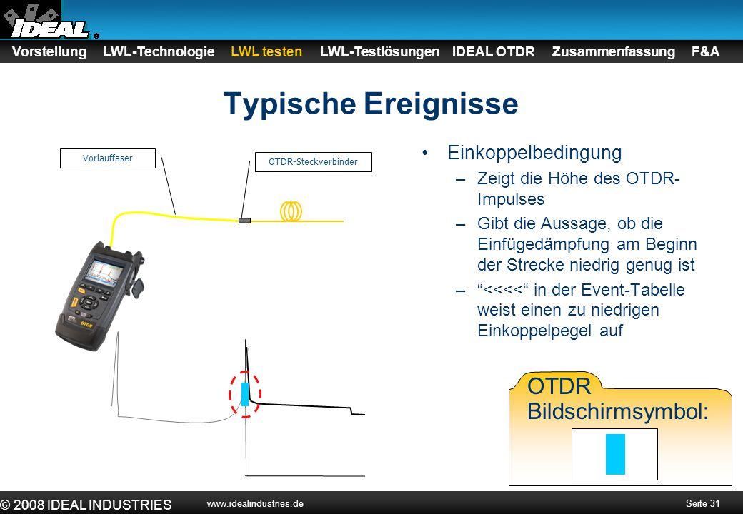 Typische Ereignisse OTDR Bildschirmsymbol: Einkoppelbedingung