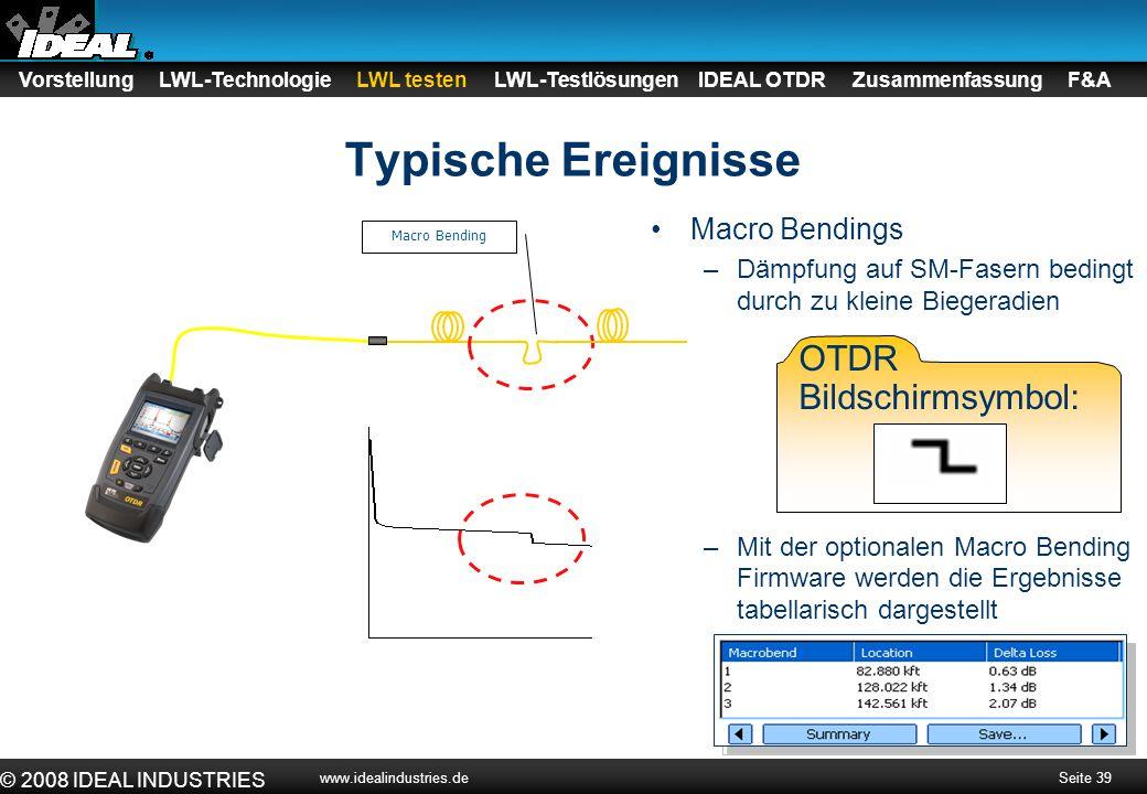 Typische Ereignisse OTDR Bildschirmsymbol: Macro Bendings