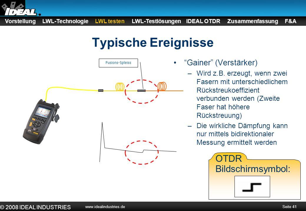 Typische Ereignisse OTDR Bildschirmsymbol: Gainer (Verstärker)