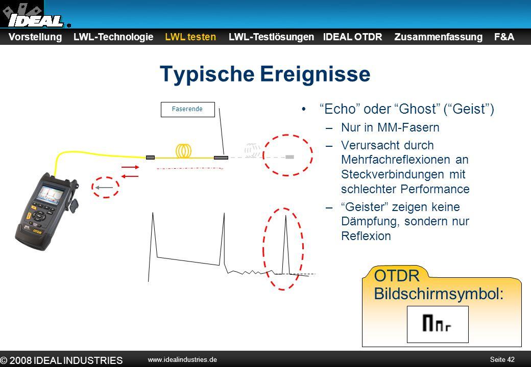 Typische Ereignisse OTDR Bildschirmsymbol: