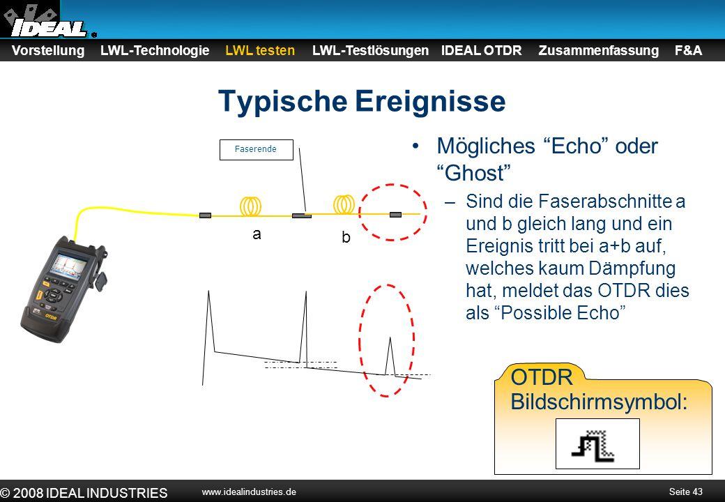 Typische Ereignisse Mögliches Echo oder Ghost