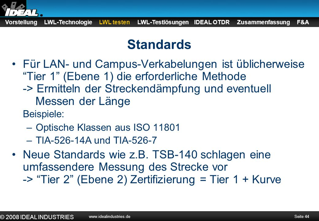 Vorstellung LWL-Technologie LWL testen LWL-Testlösungen IDEAL OTDR Zusammenfassung F&A