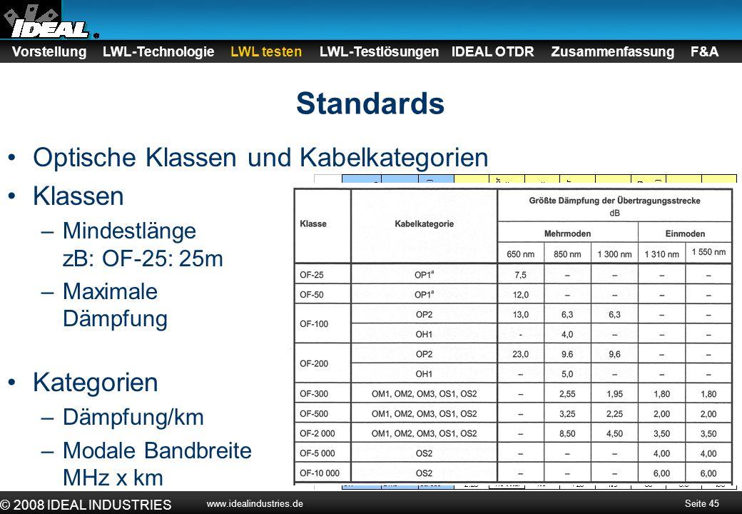 Standards Optische Klassen und Kabelkategorien Klassen Kategorien