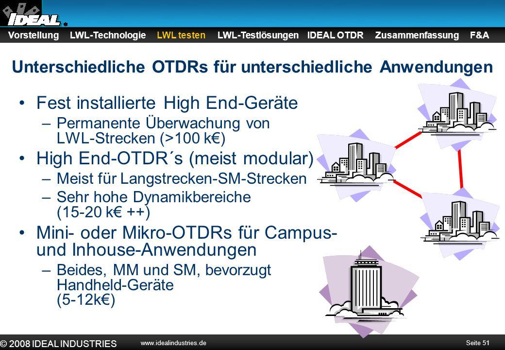 Unterschiedliche OTDRs für unterschiedliche Anwendungen