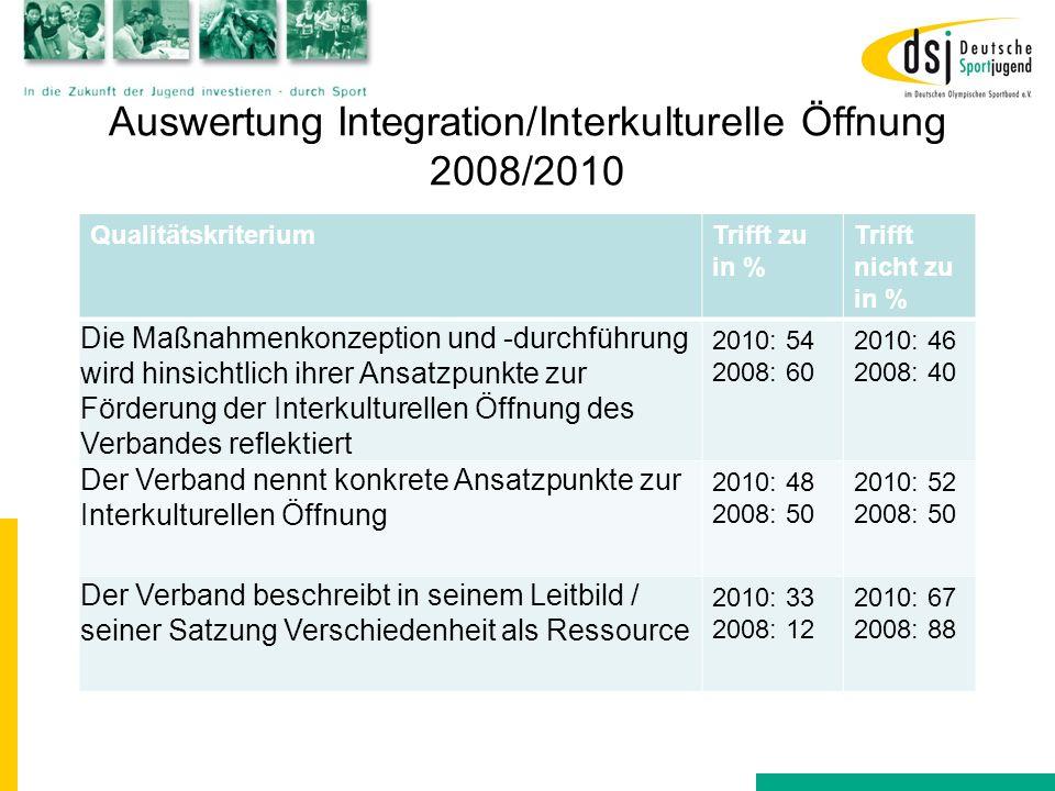 Auswertung Integration/Interkulturelle Öffnung 2008/2010