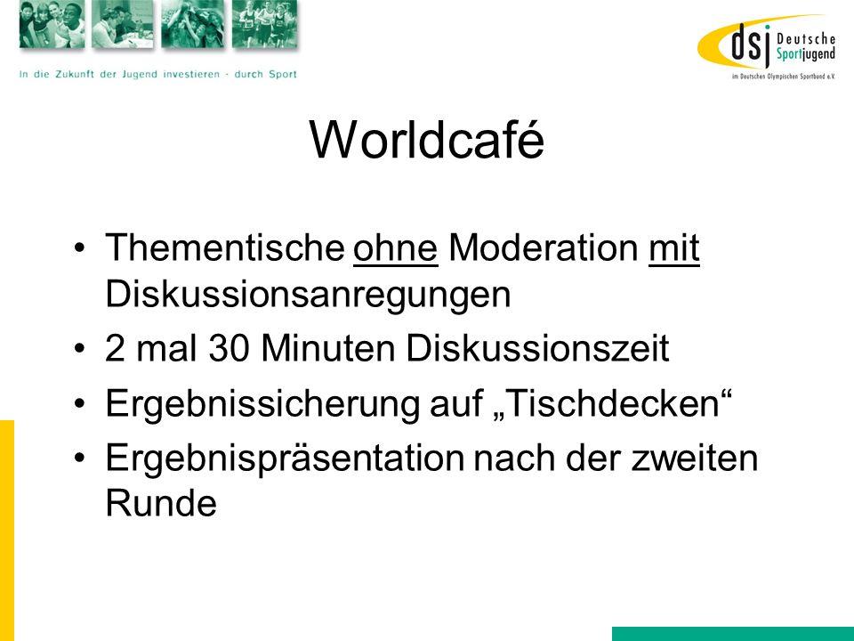 Worldcafé Thementische ohne Moderation mit Diskussionsanregungen
