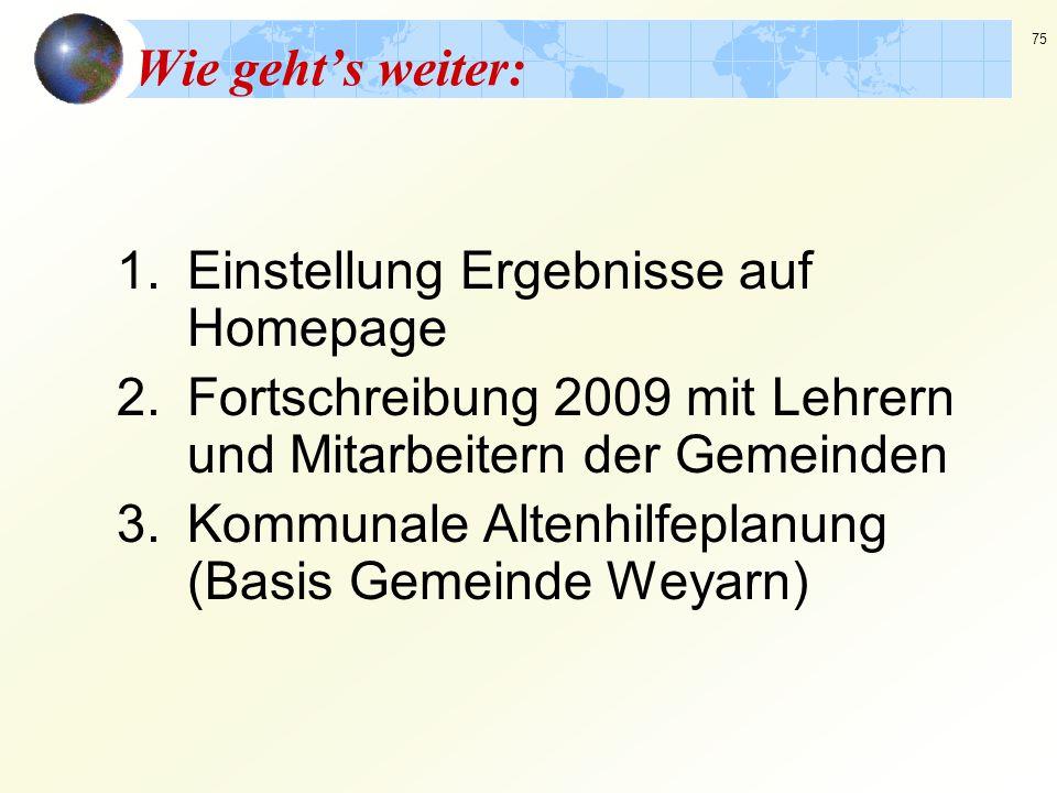 Wie geht's weiter: Einstellung Ergebnisse auf Homepage. Fortschreibung 2009 mit Lehrern und Mitarbeitern der Gemeinden.