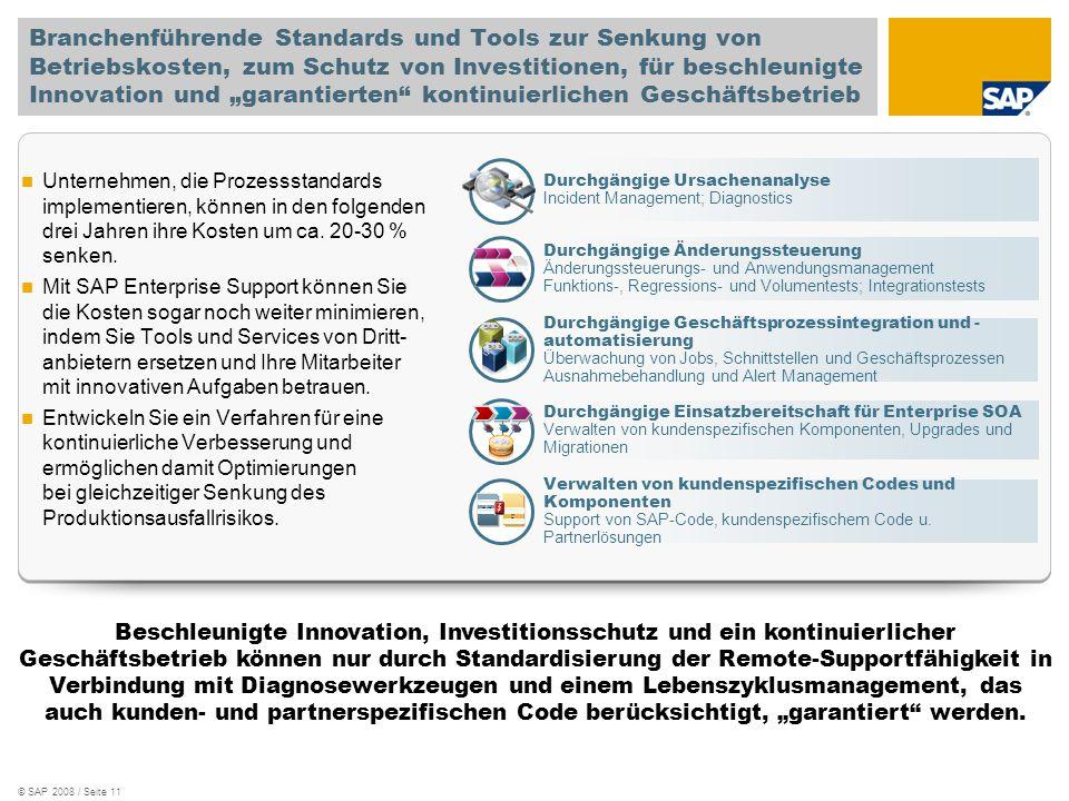 """Branchenführende Standards und Tools zur Senkung von Betriebskosten, zum Schutz von Investitionen, für beschleunigte Innovation und """"garantierten kontinuierlichen Geschäftsbetrieb"""