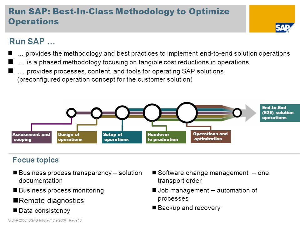 Run SAP: Best-In-Class Methodology to Optimize Operations