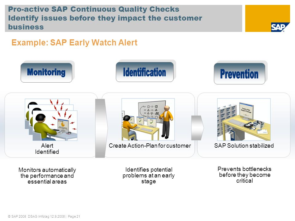 Identification Prevention Example: SAP Early Watch Alert Monitoring