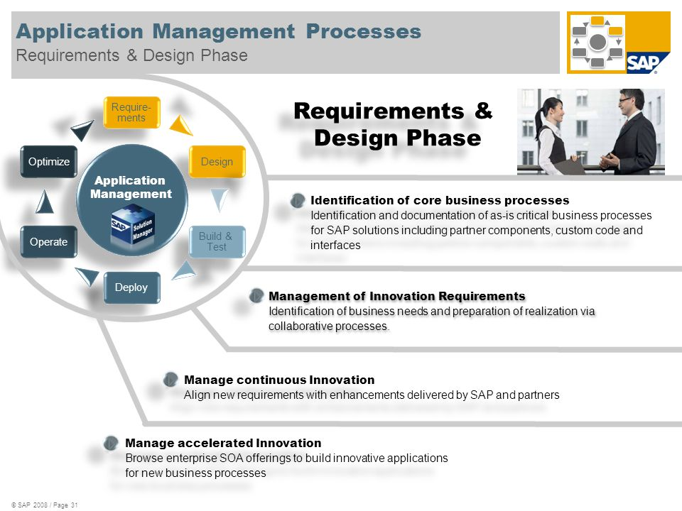 Application Management Processes Requirements & Design Phase