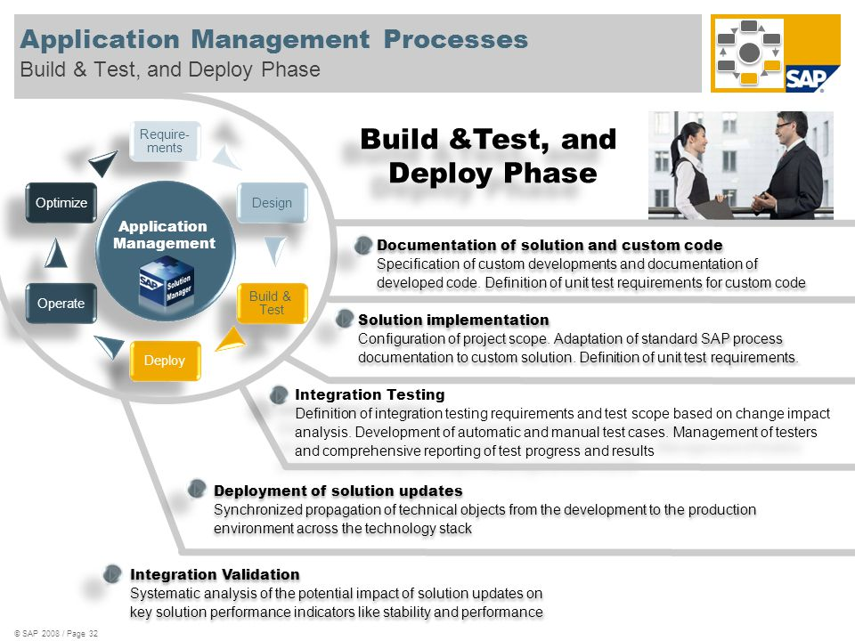 Application Management Processes Build & Test, and Deploy Phase