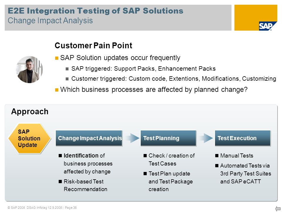 E2E Integration Testing of SAP Solutions Change Impact Analysis