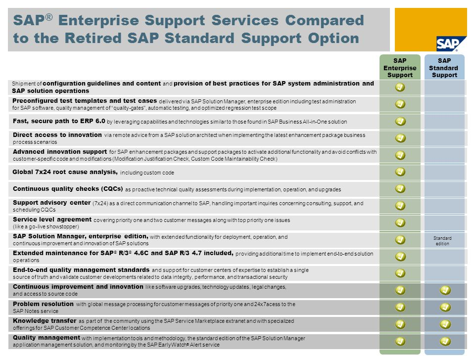 SAP® Enterprise Support Services Compared to the Retired SAP Standard Support Option
