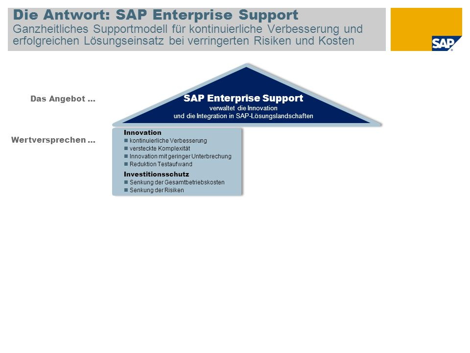 Die Antwort: SAP Enterprise Support Ganzheitliches Supportmodell für kontinuierliche Verbesserung und erfolgreichen Lösungseinsatz bei verringerten Risiken und Kosten