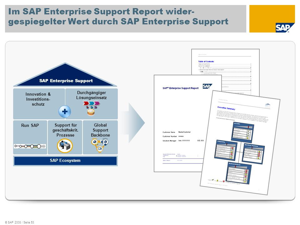 SAP Global Support Backbone