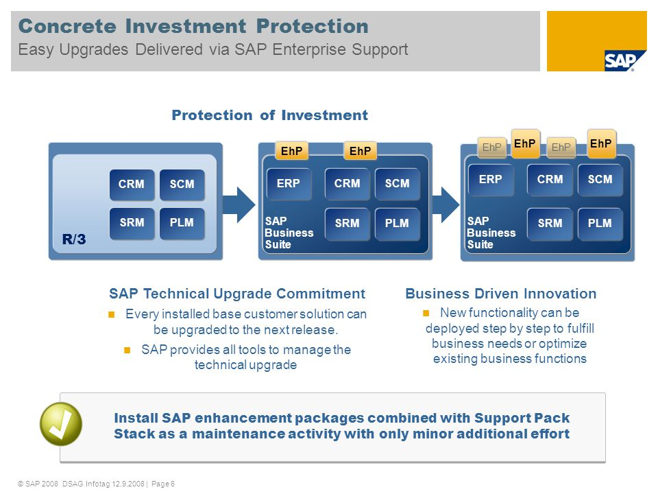 SAP Technical Upgrade Commitment Business Driven Innovation