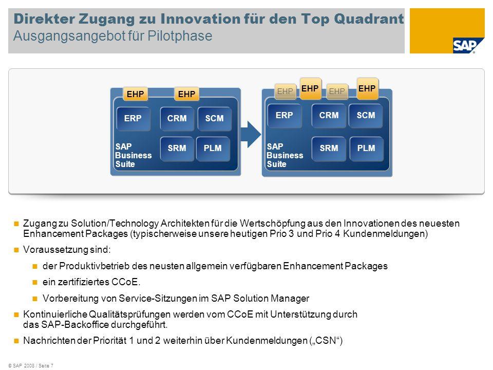 Direkter Zugang zu Innovation für den Top Quadrant Ausgangsangebot für Pilotphase