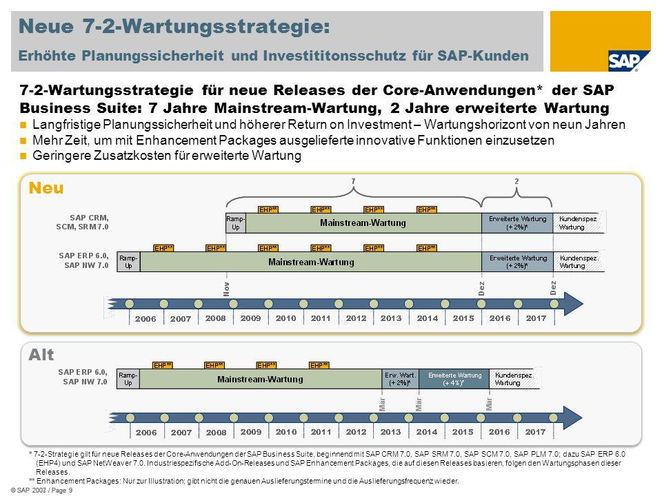 Neue 7-2-Wartungsstrategie: Erhöhte Planungssicherheit und Investititonsschutz für SAP-Kunden