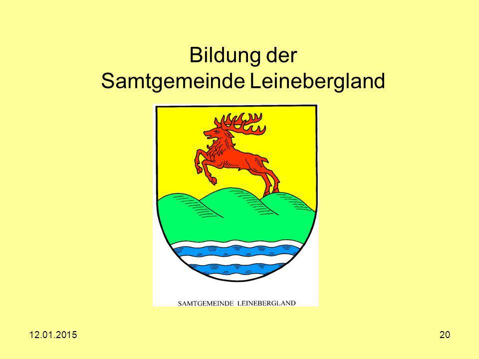 Bildung der Samtgemeinde Leinebergland