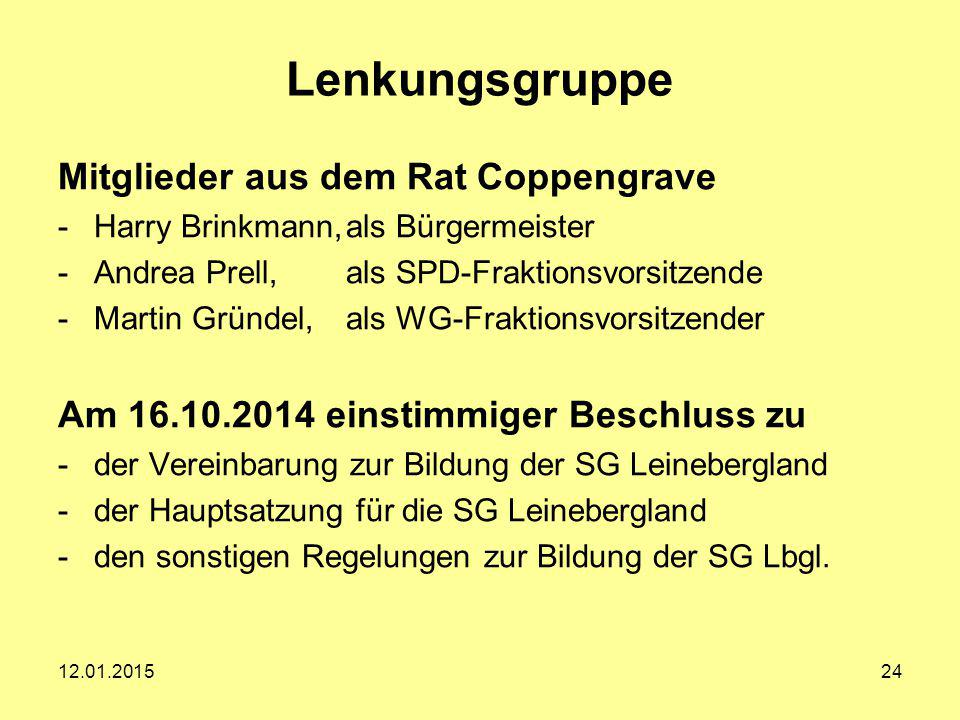 Lenkungsgruppe Mitglieder aus dem Rat Coppengrave
