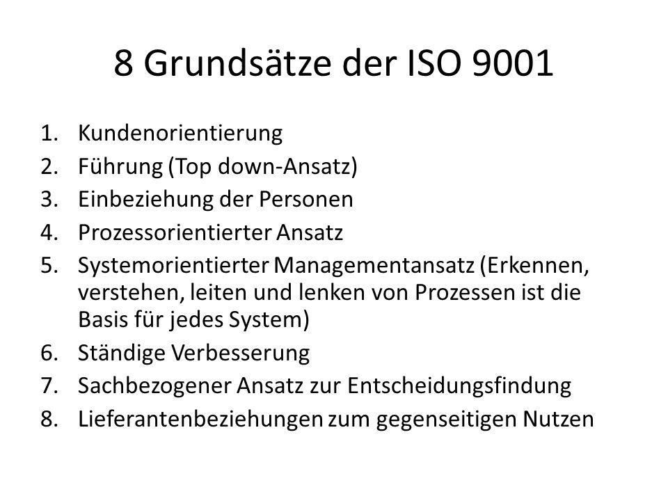 8 Grundsätze der ISO 9001 Kundenorientierung Führung (Top down-Ansatz)