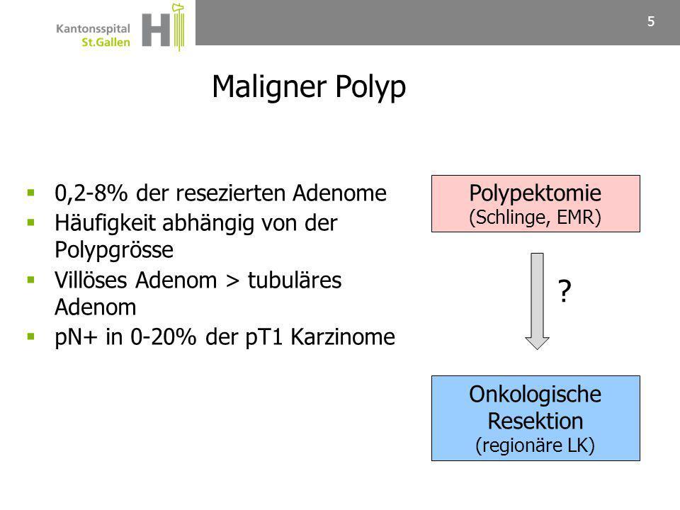 Maligner Polyp 0,2-8% der resezierten Adenome
