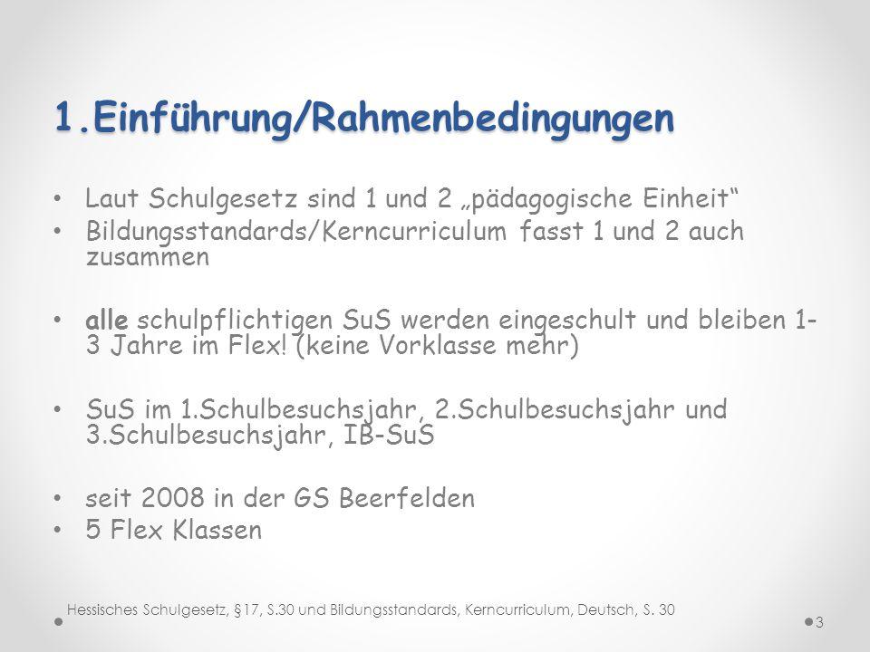 1.Einführung/Rahmenbedingungen