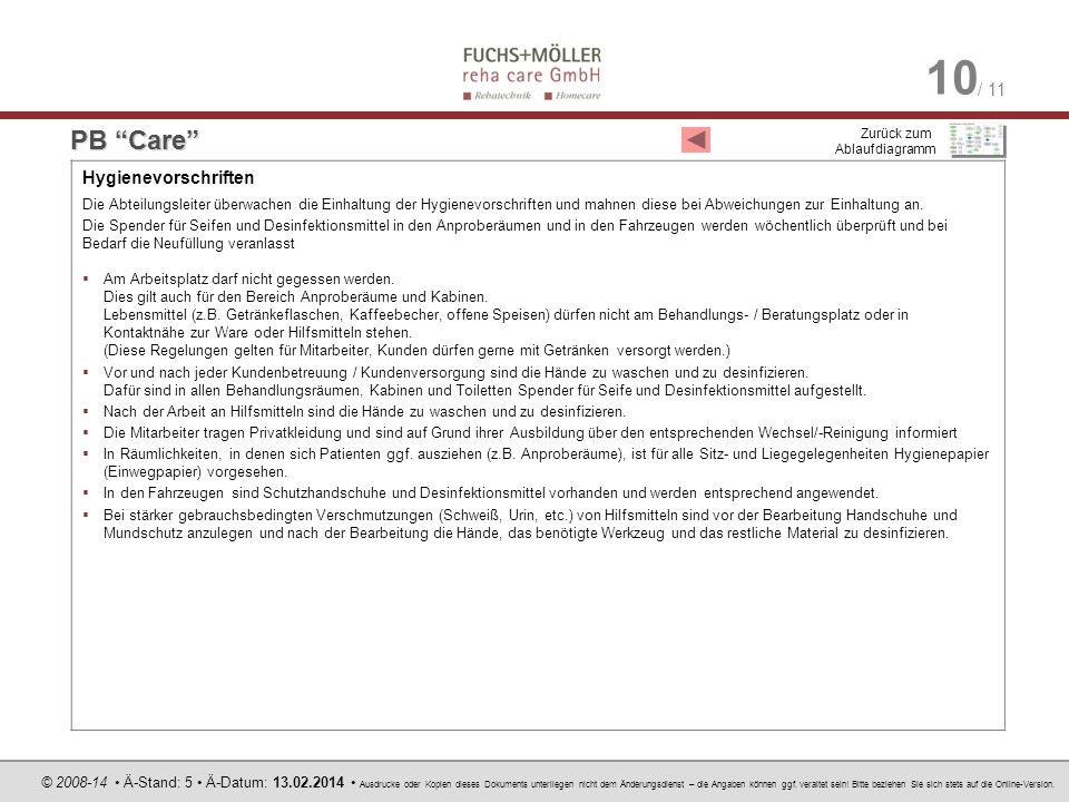 PB Care Hygienevorschriften