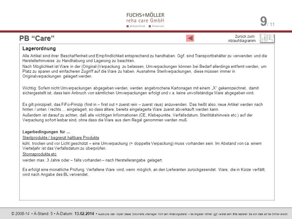 PB Care Lagerordnung