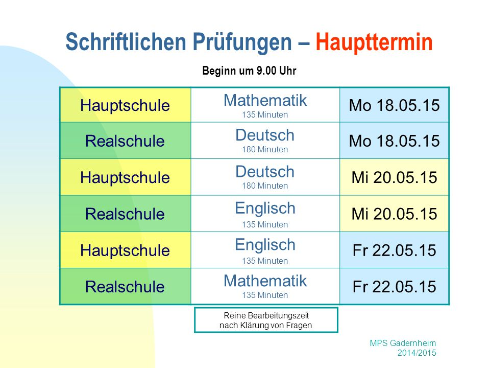 Schriftlichen Prüfungen – Haupttermin Beginn um 9.00 Uhr