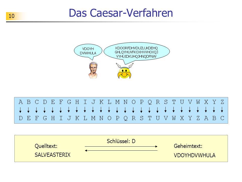 Das Caesar-Verfahren A B C D E F G H I J K L M N O P Q R S T U V W X Y Z. D E F G H I J K L M N O P Q R S T U V W X Y Z A B C.