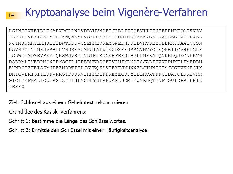 Kryptoanalyse beim Vigenère-Verfahren